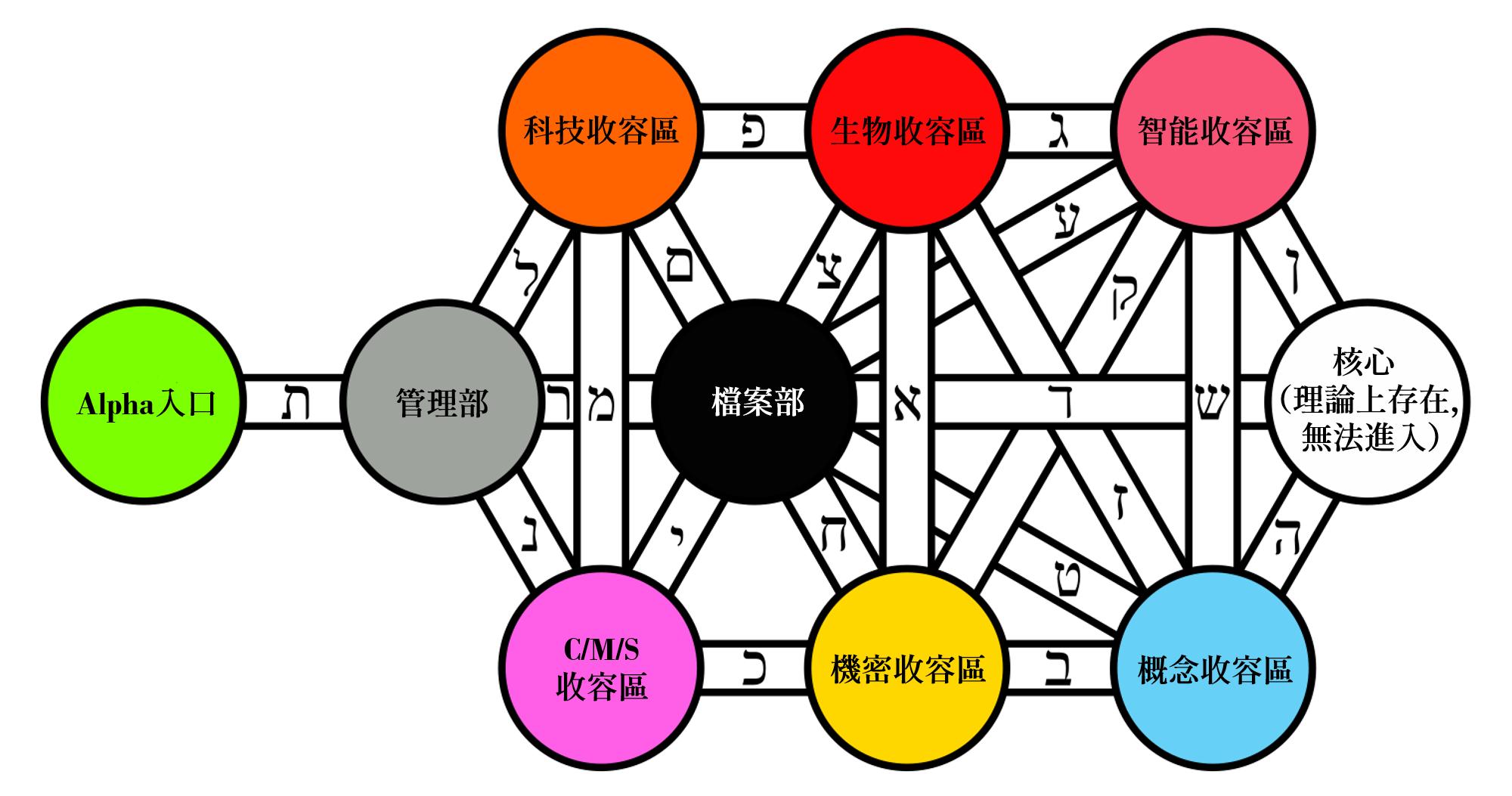 facilitymap3_zh_ver.png